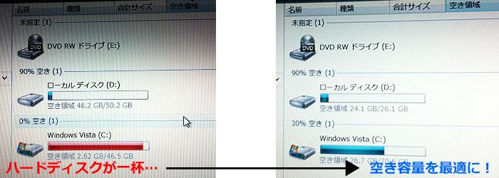 ハードディスクが一杯になったパソコンの空き容量を最適にします。